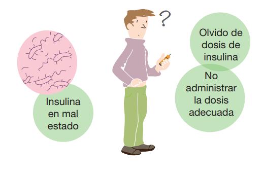 Errores en la administración de insulina