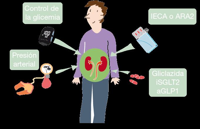 complicaciones cronicas de la diabetes 2020