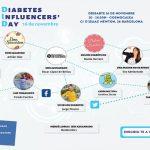Primera edición del Diabetes Influencer's Day
