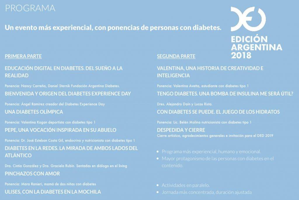Programa completo del DED Argentina