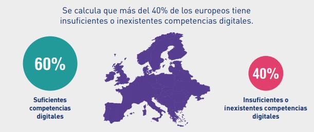 Competencias digitales en Europa