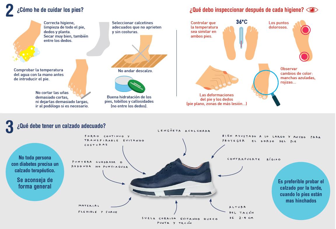 Cuidado e higiene de los pies