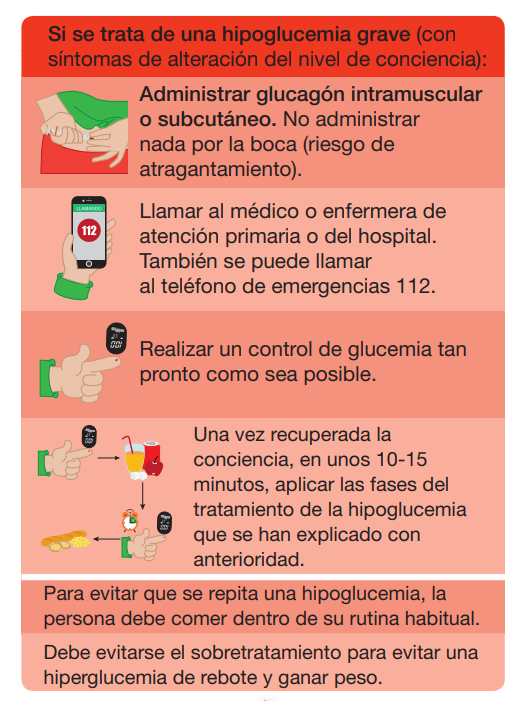 Cómo hacer frente a una hipoglucemia grave