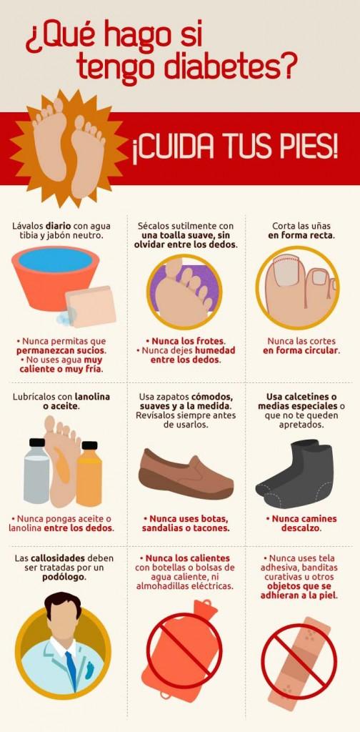 Fuente de la infografia: vivecondiabetes.com