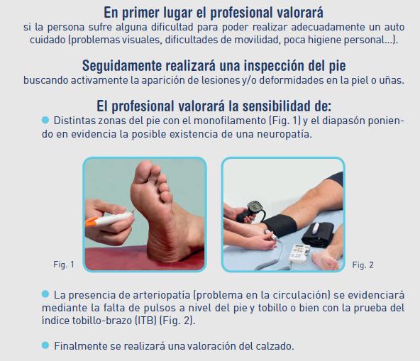 Revisión médica del pie diabético
