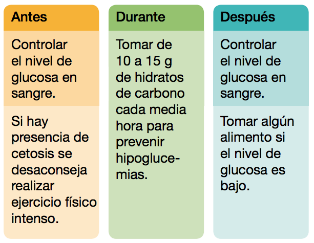 nivel normal de azúcar diabetes tipo 2