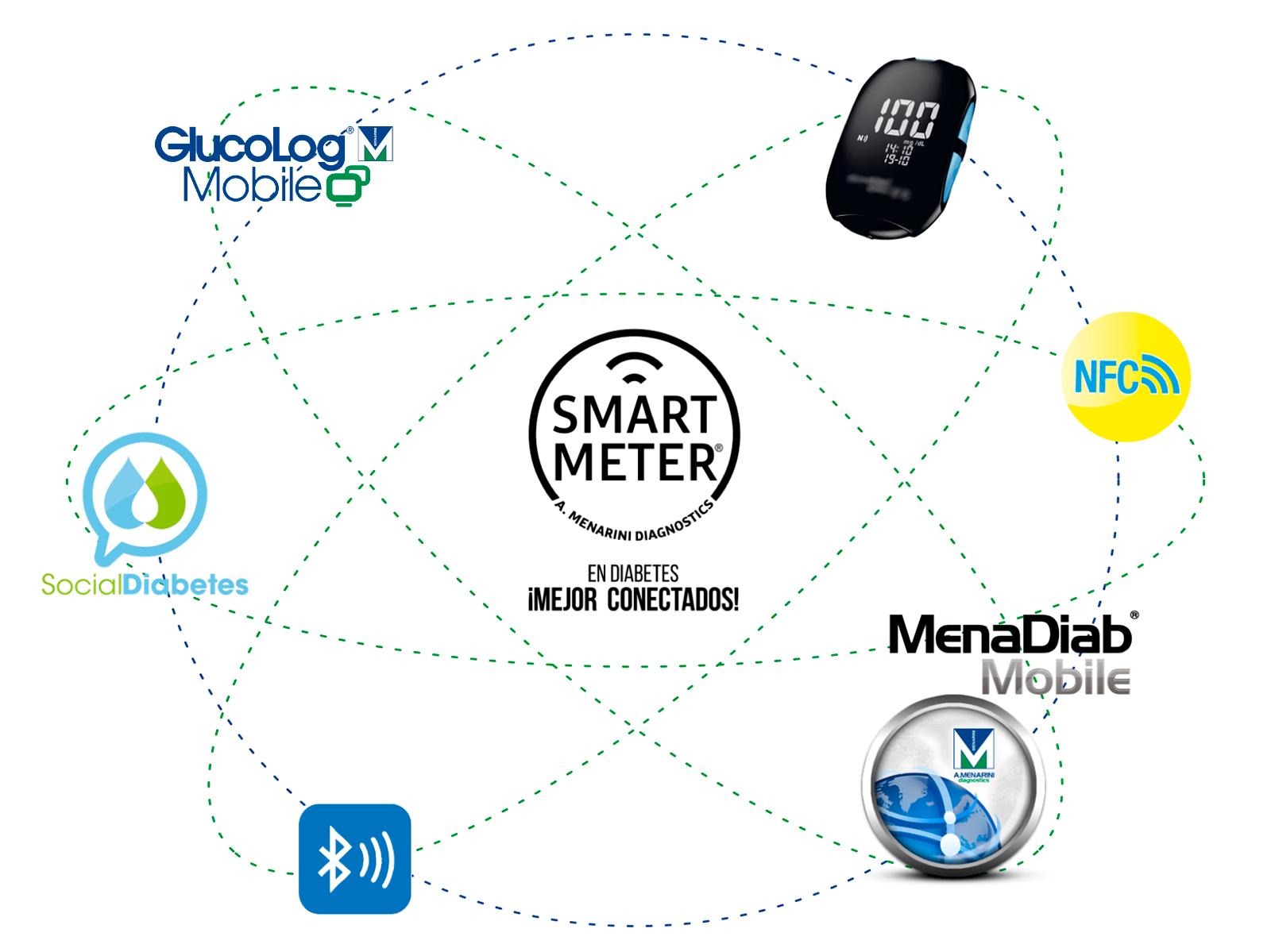 Gestión inteligente de la diabetes con medidores inteligentes (SmartMeter) y Apps de diabetes