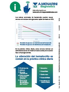 Impacto del hematocrito en la diabetes